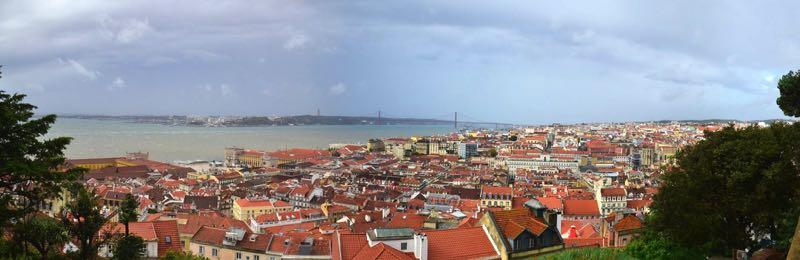 O que saber antes de viajar para Portugal?